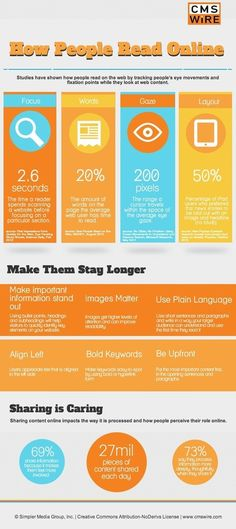 How People Read #Online #Infographic