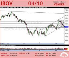 IBOVESPA - IBOV - 04/10/2012 #IBOV #analises #bovespa