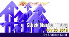 Yesterday, Nifty has witnessed sharp buying in last 30 minutes  of trade after making a low of 8485.Nifty is expected to be positive today. Read Stock Market Today by Shailesh Saraf at https://goo.gl/BNWZk7