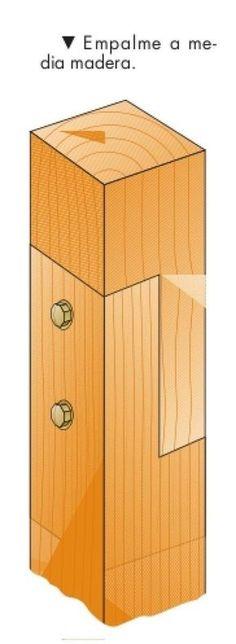 Tipos de empalmes para madera | Bricolaje