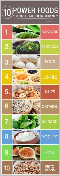 diet Power Foods For Pregnancy Women: Are you wondering about the food you need to eat to ensure a healthy pregnancy? Are you looking to create the perfect pregnancy menu? Let us help you out! Here are the Top Ten Power Foods you should include in your Pregnancy Nutrition, Pregnancy Health, Pregnancy Workout, Pregnancy Tips, Early Pregnancy, Pregnancy Eating, Pregnancy Fitness, Child Nutrition, Superfoods