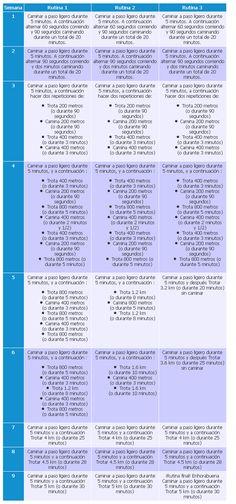 C25K: http://www.lineademeta.com/index.php/2011/02/06/empieza-a-correr-con-el-metodo-c25k/