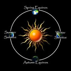 Solstice And Equinox Dates 2010 To 2020 - So we're now within a week of the Solstice on June 21st. This is the most extreme time of polarity on our planet.   For those in the Southern Hemisphere... This is the darkest time of the annual cycle. It is the time of going deep within to confront your deepest truth which may catalyze a death of some past pattern or situation which you've now outgrown