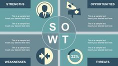 Retro SWOT Analysis PowerPoint Template - Create a graphically appealing presentation with a retro SWOT Analysis Template. Ideal for unconventional audienc