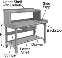 Design Your Own Workbench - Amazing Selection And Prices