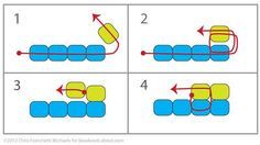 How to square stitch, from http://beadwork.about.com/od/SquareStitch/ss/Square-Stitch-Beading-Diagram-Tutorial.htm