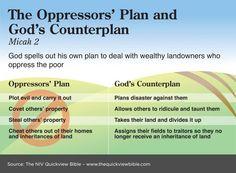 NIV Quick View Bible » Oppressors plan- Micah