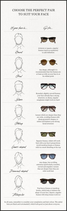 e23e1acc3d Find the perfect frames for your face with the help of this easy diagram  Men Sunglasses