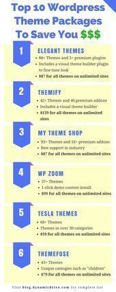 Paying for Wordpress themes on a per copy and domain basis is so yesterday. Best WordPress Theme Bundles That Offer Multiple Themes For Use With Unlimited Sites.