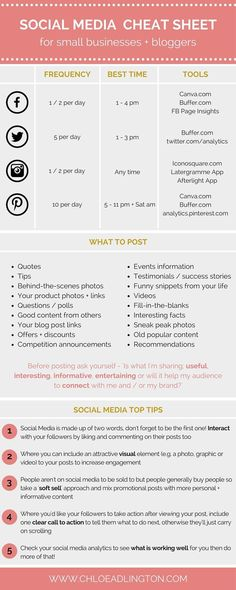 A social media cheat sheet for small businesses and bloggers - a useful infographic on what to post on social media, when and what tools to use! More More