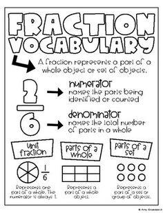 Chart Planogram Vol. 1 – Fractions Anchor Chart Planogram Vol. 1 – FractionsAnchor Chart Planogram Vol. 3rd Grade Fractions, Teaching Fractions, Fourth Grade Math, Math Fractions, Teaching Math, Equivalent Fractions, Dividing Fractions, Multiplication, Math Charts
