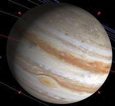 Δίας Planets, Astronomy