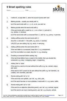 Spelling images | Nine great spelling rules | Skills Workshop