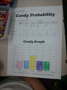 Miss Third Grade: Probably Probability and TPT weekly finds/ Formulate questions that can be addressed with data and collect, organize, and display relevant data to answer them: represent data using concrete object, pictures, and graphs Math Resources, Math Activities, Educational Activities, Math Games, Third Grade Math, Grade 3, Fourth Grade, Second Grade, Teaching Math