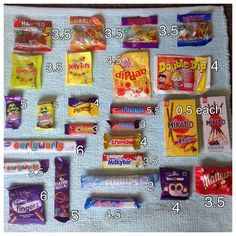 Slimming World Chocolate and sweets Syns