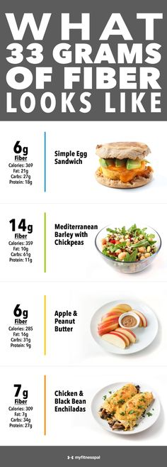 protein packed real foods after a workout get real resources pinterest protein sources build muscle and real foods