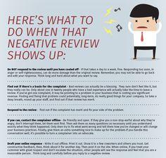 Secrets to Customer Reviews Helping SEO & Driving Growth http://www.waspbarcode.com/buzz/secrets-customer-reviews-help-seo-growth/