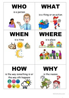 Learn English 444097213255945741 - WH Questions worksheet – Free ESL printable worksheets made by teachers Source by alexmaillart English Grammar For Kids, English Phonics, Learning English For Kids, Teaching English Grammar, English Worksheets For Kids, English Lessons For Kids, Kids English, English Writing Skills, Learn English Words