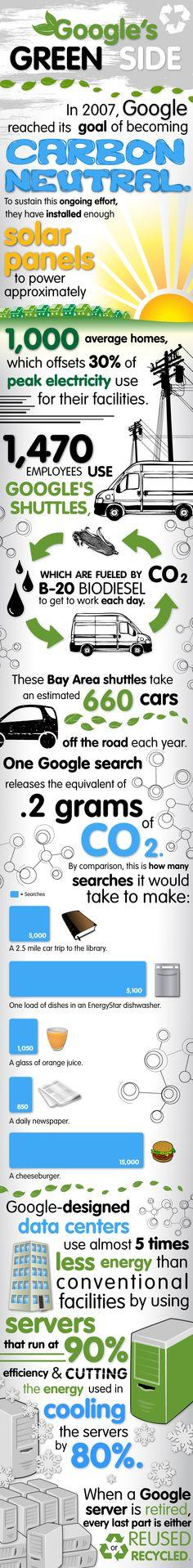 Google's green side...