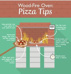 Building a DIY Dry Fit Wood Fired Brick Pizza Oven: Pizza Cooking Tips