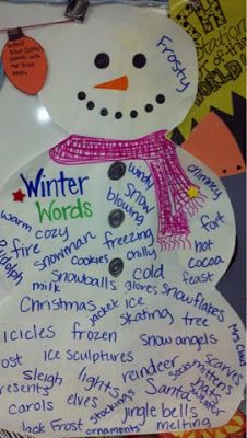 Winter Words on a snowman