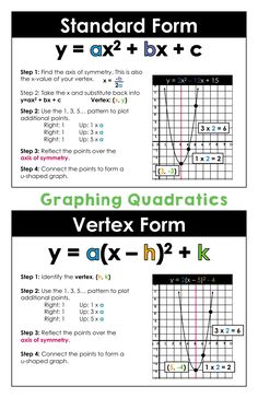 Graphing Quadratics in Standard Form and Vertex Form. Includes color copied that can be used as a classroom poster and a student copy. Math Teacher, Teaching Math, Graphing Quadratics, Math Charts, Maths Algebra, Algebra Activities, Algebra Projects, Algebra Interactive Notebooks, Gcse Math