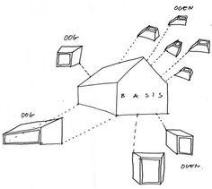 schets concept_House Bierings