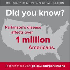 This April we recognize Parkinson's Awareness Month #education #parkinsons #awareness #didyouknow