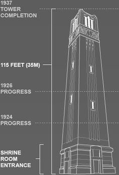 Originally built to pay tribute to those who fell in past conflict, The Belltower has become a symbol of inspiration to the Wolfpack community.