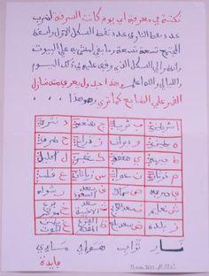 Nouvelles orientations pour une géomancie structurale (NOTES et BIBLIO) Quran Urdu, Quran Pak, Magic Book, Love Images, Book Binding, Ebook Pdf, Free Books, Periodic Table, Notes