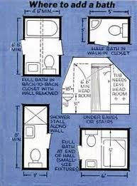 Bathrooms added in existing closet space