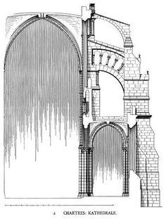 catedral de chartres - Buscar con Google