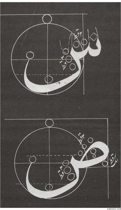 Rules & structure of writing Arabic calligraphy