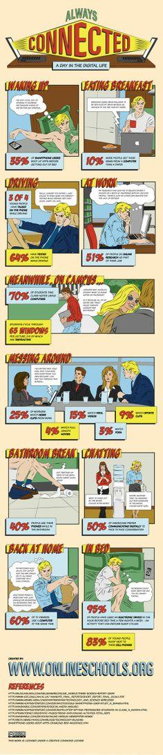 Sempre connessi: il 50% degli americani usa lo smartphone quando è in bagno #smartphone #infografica