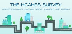 The HCAHPS survey encourages healthcare workers to maintain a balance between patient satisfaction and patient care.