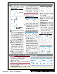 http://www.tehowners.com/info/Science/Chemistry/Organic%20Chemistry%20I%20C.gif