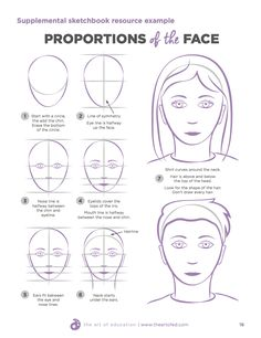 How to draw a face- downloadable proportion sheet