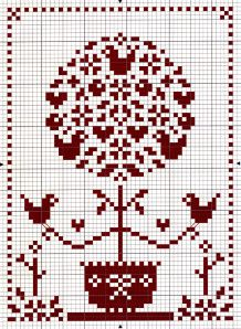 Grillegratuitearbreoiseaux could use this as a filet crochet chart