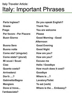 Italy Important Phrases travel italian backpacking