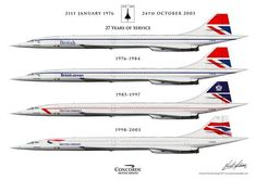 British Airways Concorde 27 Supersonic Years of Service : Negus Livery, Landor Livery, Union Flag Livery Custom Art Sud Aviation, Civil Aviation, Concorde, Rolls Royce, Airline Logo, Union Flags, Trains, Commercial Aircraft, Air France