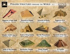 Pyramid structures from around the world