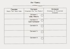 art inklings: The Single- Point Rubric- Simple Grading Rubric For Art Class