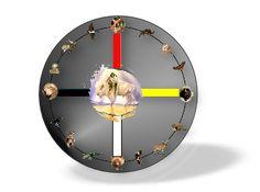 The Sundance Animal Medicine Wheel Native American Church, Native American Wisdom, Animal Medicine, Medicine Wheel, Medicinal Plants, Clock, History, Wheels, Animals