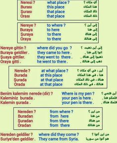 Questions in Türkçe Speak Language, Arabic Language, English Language, Turkish Lessons, Arabic Lessons, Vocabulary Journal, Vocabulary Words, English Lessons, Learn English