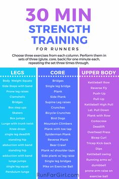 30 Minute Strength Workout for Runners — Sarah Canney