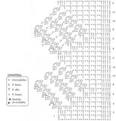 CROCHE E TRICO DA MARIA: Barrrados de croche com gráficos