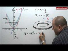 Volumen de un sólido de revolución usando arandelas, usando como eje de simetría axial al eje Y. Obsérvese como se modifica la variable independiente es y