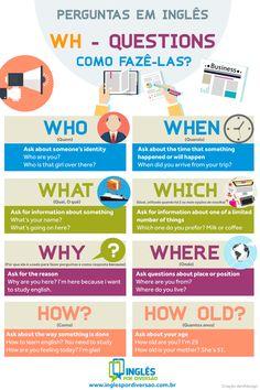 grammar english aprenda os WH-questions do inglês sem complicação.