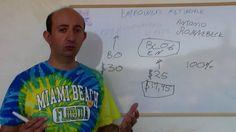 Sabe mais como tudo funciona neste Negócio e quais são os investimentos http://lml.antonioronnebeck.com/c/enalmostpt