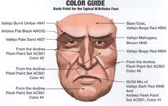 Image result for vallejo painting guide